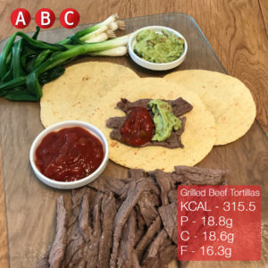 grilled beef tortillas